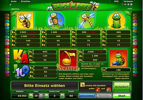 Bugs and Bees Gewinne