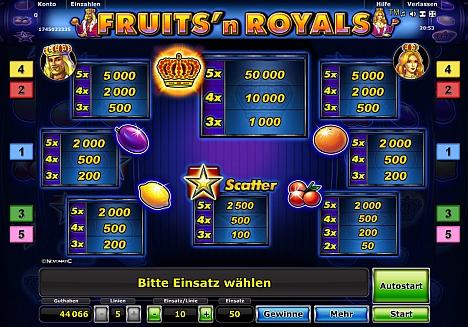 Royale Gewinne im Novoline Casino