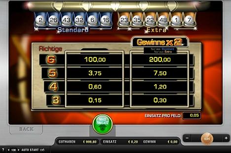 Merkur Lotto Gewinne