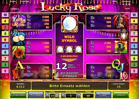 Lucky Rose Gewinntabelle