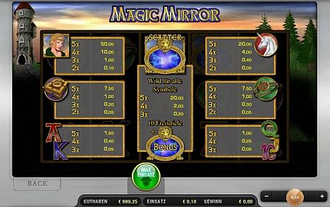 Magic Mirror Gewinnmöglichkeiten