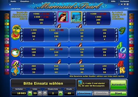Mermaids Pearl Gewinntabelle