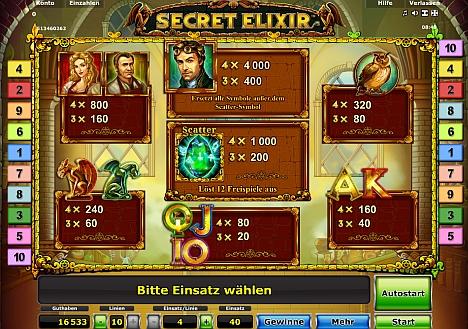 Secret Elixir Gewinnmöglichkeiten